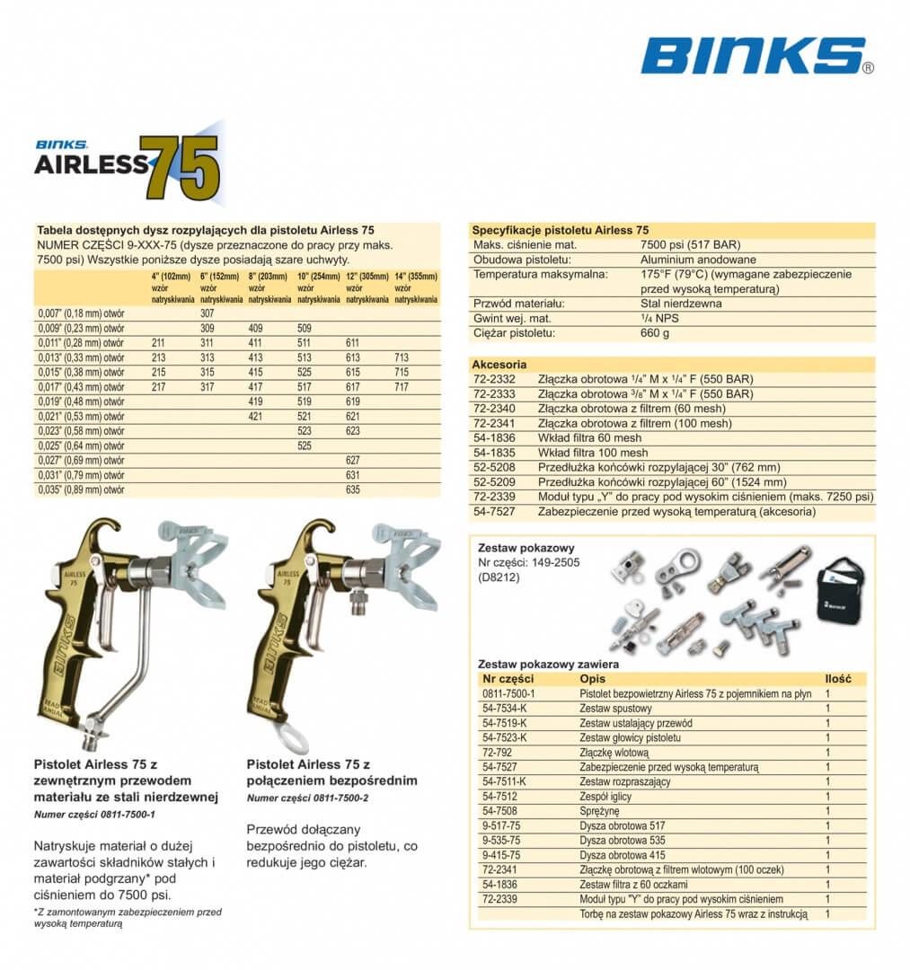 Binks Airless 75 szczegoly